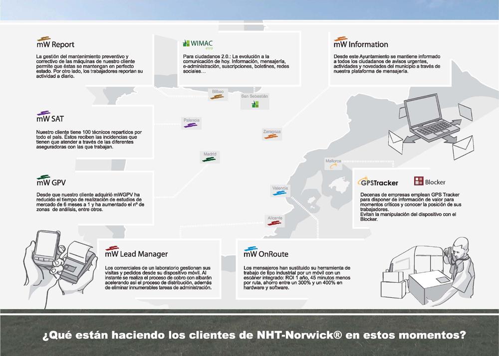 Portfolio productos NHT-Norwick (id: 62)
